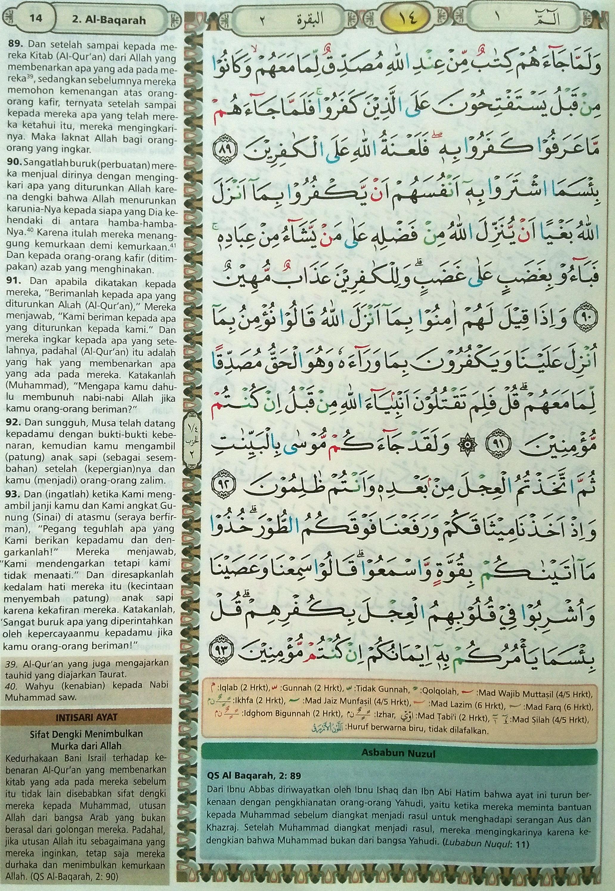 Al Baqarah 89-93