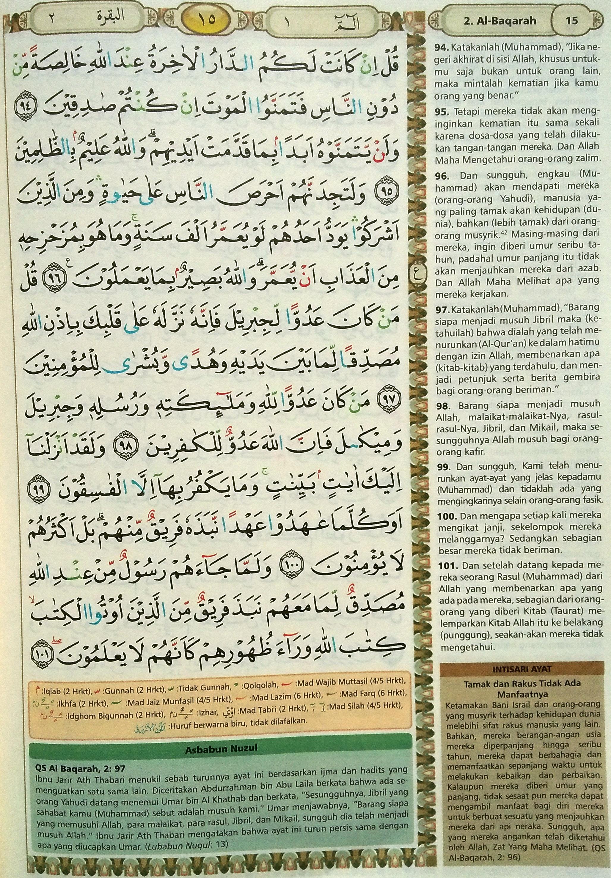 Al Baqarah 94-101