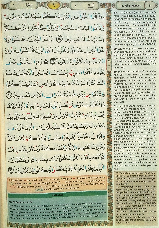 Al Baqarah 58-61