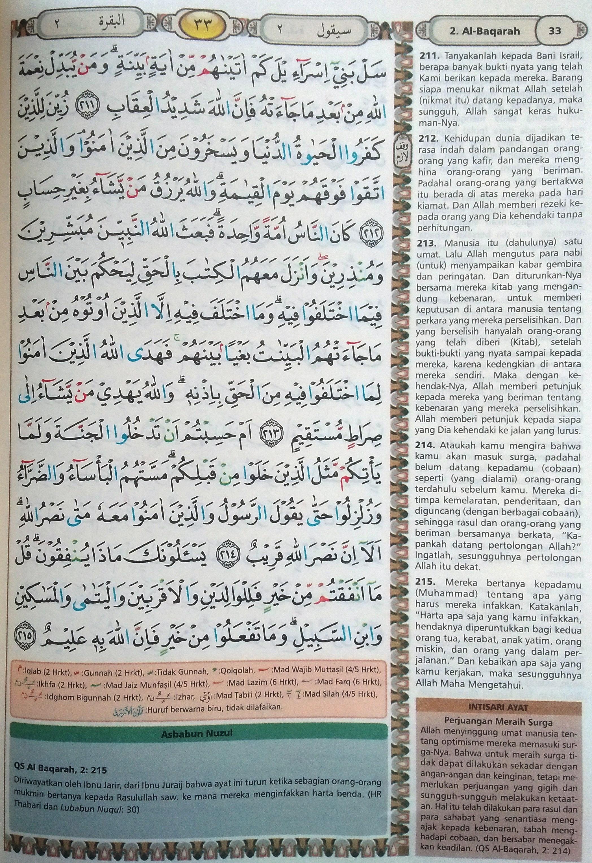 Al Baqarah 211-215