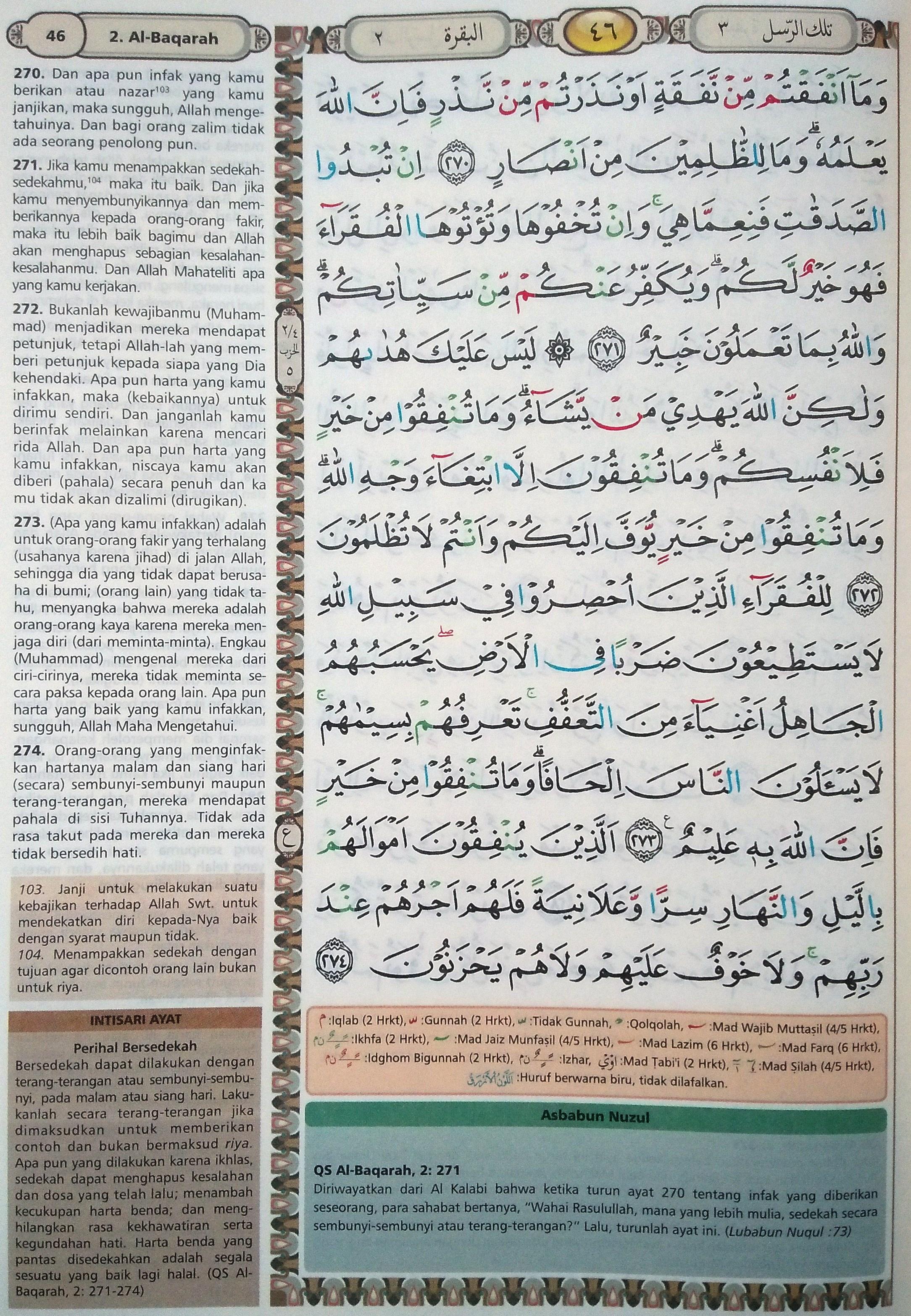 Al Baqarah 270-274