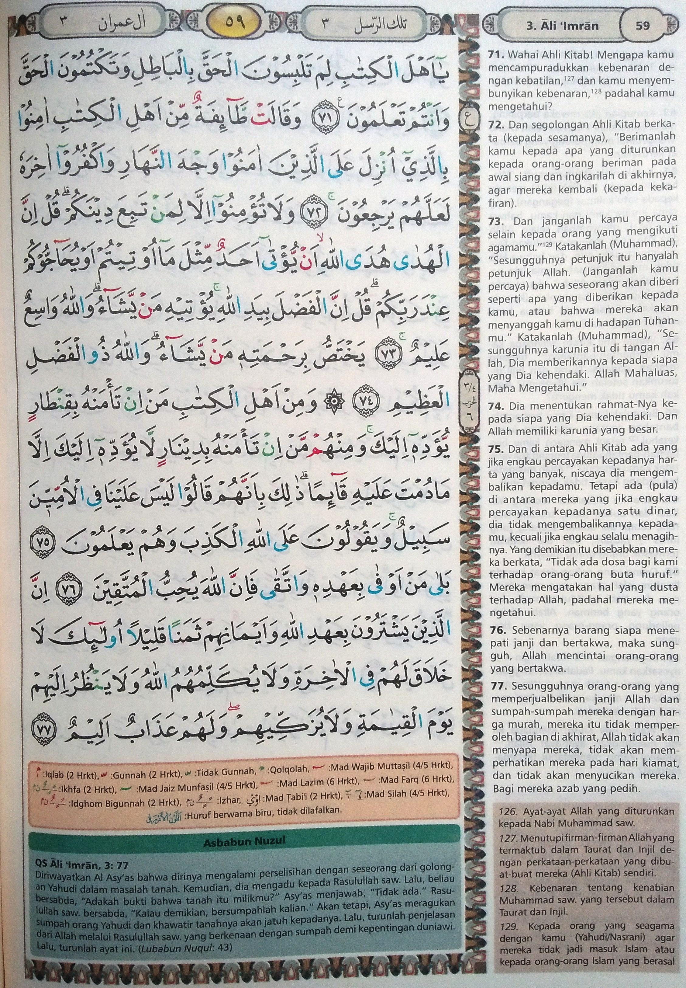 Ali Imran 71-77